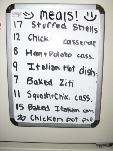List of meals